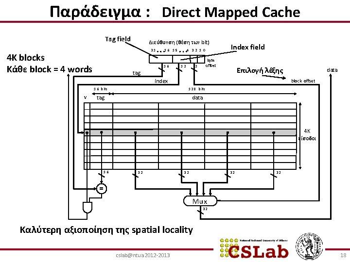 Παράδειγμα : Direct Mapped Cache Tag field Διεύθυνση (θέση των bit) 3 1 1
