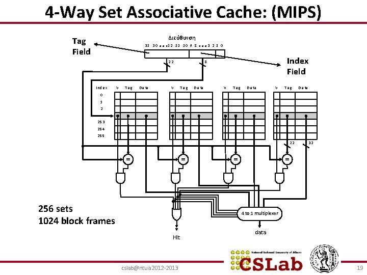 4 -Way Set Associative Cache: (MIPS) Διεύθυνση Tag Field 31 3 0 12 11