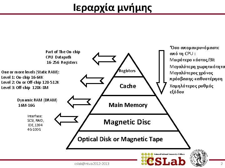 Ιεραρχία μνήμης Part of The On-chip CPU Datapath 16 -256 Registers One or more