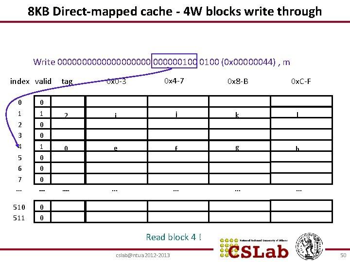 8ΚΒ Direct-mapped cache - 4 W blocks write through Write 0000000000100 (0 x 00000044)