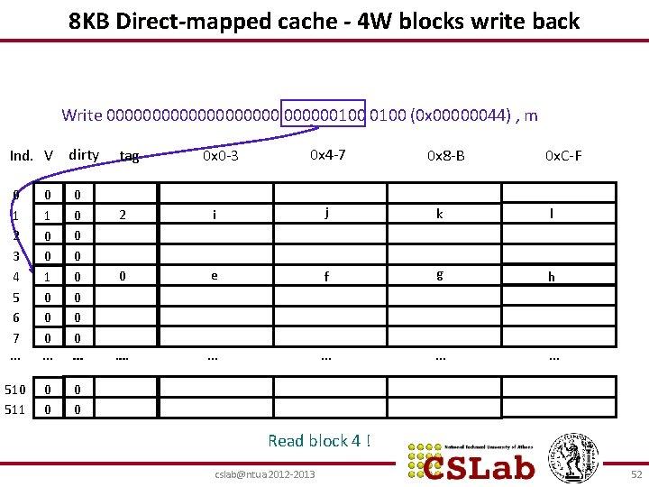8ΚΒ Direct-mapped cache - 4 W blocks write back Write 0000000000100 (0 x 00000044)