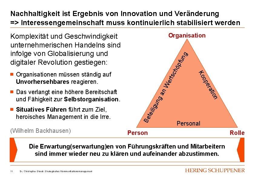 Nachhaltigkeit ist Ergebnis von Innovation und Veränderung => Interessengemeinschaft muss kontinuierlich stabilisiert werden Organisation