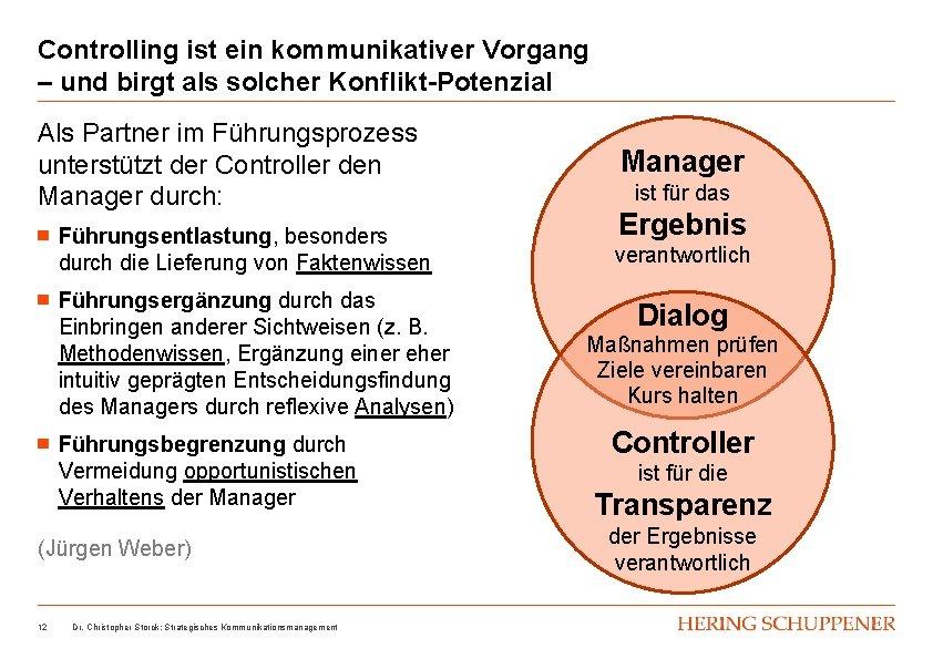 Controlling ist ein kommunikativer Vorgang – und birgt als solcher Konflikt-Potenzial Als Partner im