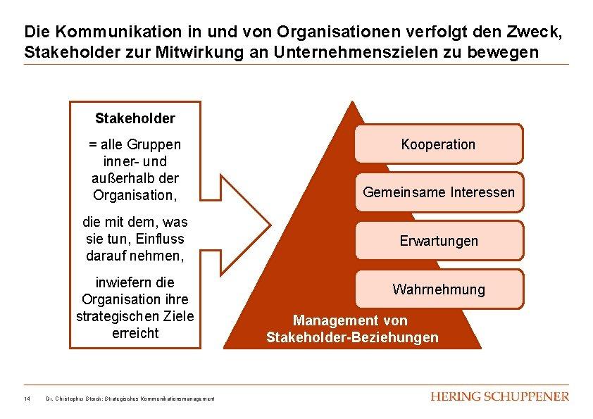 Die Kommunikation in und von Organisationen verfolgt den Zweck, Stakeholder zur Mitwirkung an Unternehmenszielen