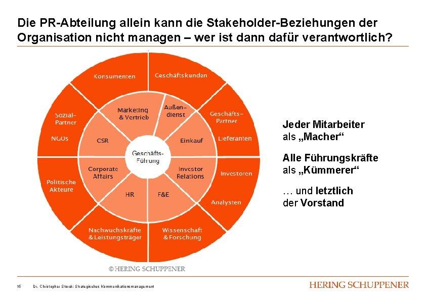 Die PR-Abteilung allein kann die Stakeholder-Beziehungen der Organisation nicht managen – wer ist dann
