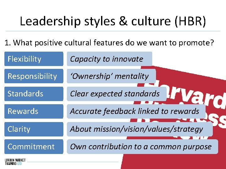Leadership styles & culture (HBR) 1. What positive cultural features do we want to