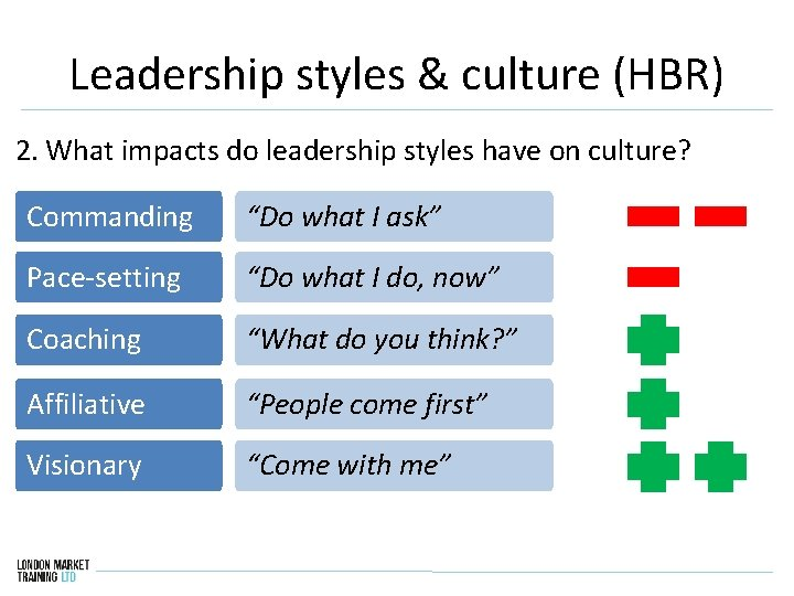 Leadership styles & culture (HBR) 2. What impacts do leadership styles have on culture?
