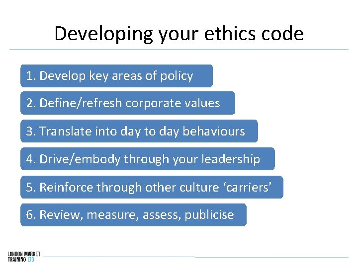 Developing your ethics code 1. Develop key areas of policy 2. Define/refresh corporate values