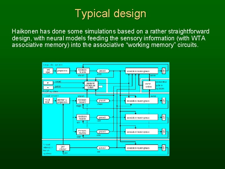 Typical design Haikonen has done some simulations based on a rather straightforward design, with