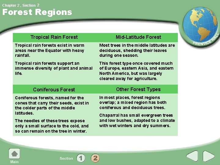 Chapter 2 , Section 2 Forest Regions Tropical Rain Forest Mid-Latitude Forest Tropical rain