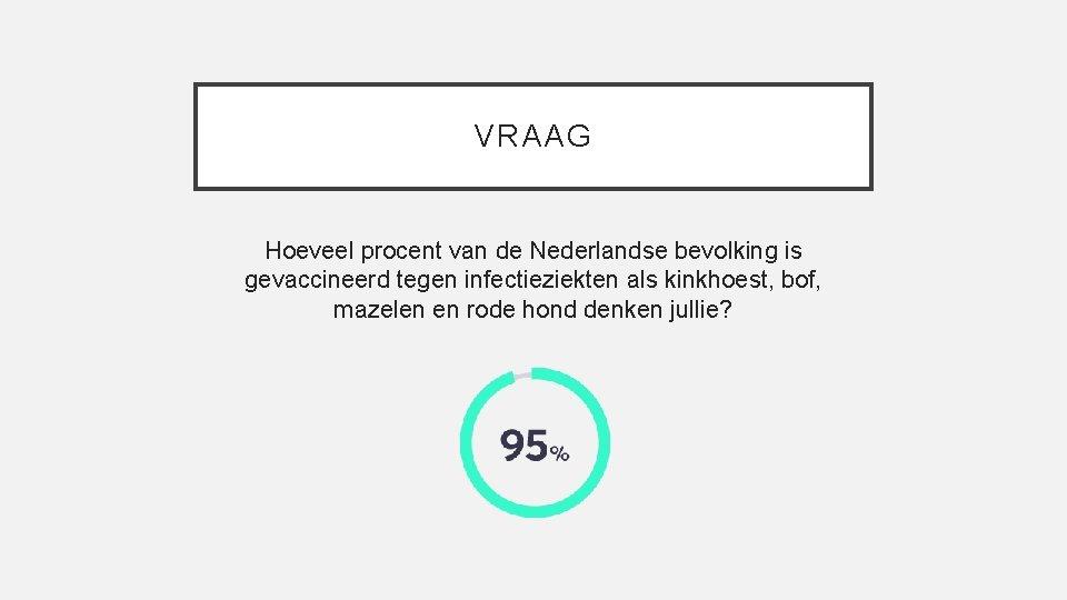 VRAAG Hoeveel procent van de Nederlandse bevolking is gevaccineerd tegen infectieziekten als kinkhoest, bof,