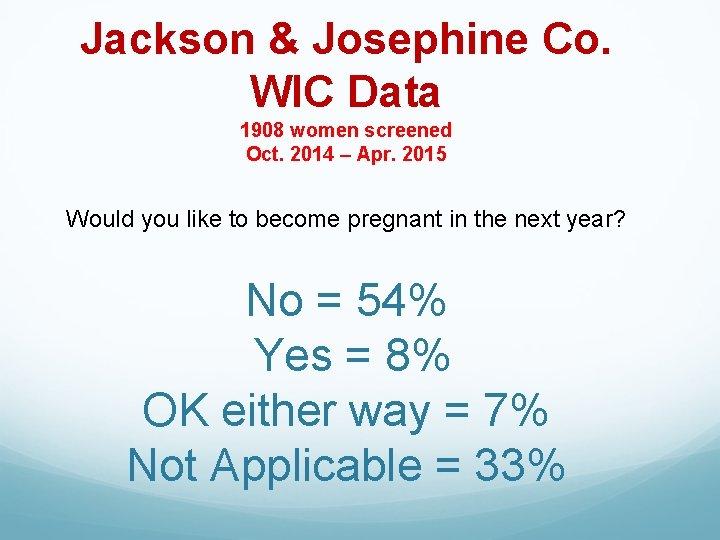 Jackson & Josephine Co. WIC Data 1908 women screened Oct. 2014 – Apr. 2015