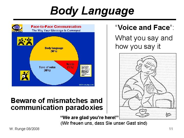 """Body Language """"Voice and Face"""": What you say and how you say it Beware"""
