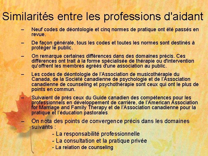 Similarités entre les professions d'aidant – Neuf codes de déontologie et cinq normes de