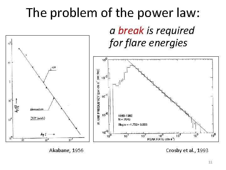 The problem of the power law: a break is required for flare energies Akabane,