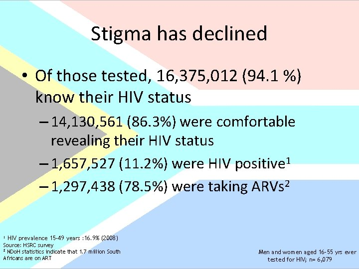 Stigma has declined • Of those tested, 16, 375, 012 (94. 1 %) know