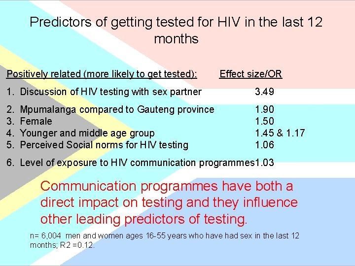 Predictors of getting tested for HIV in the last 12 months Positively related (more