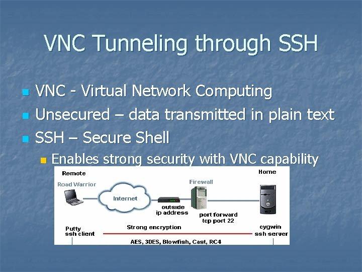 VNC Tunneling through SSH n n n VNC - Virtual Network Computing Unsecured –