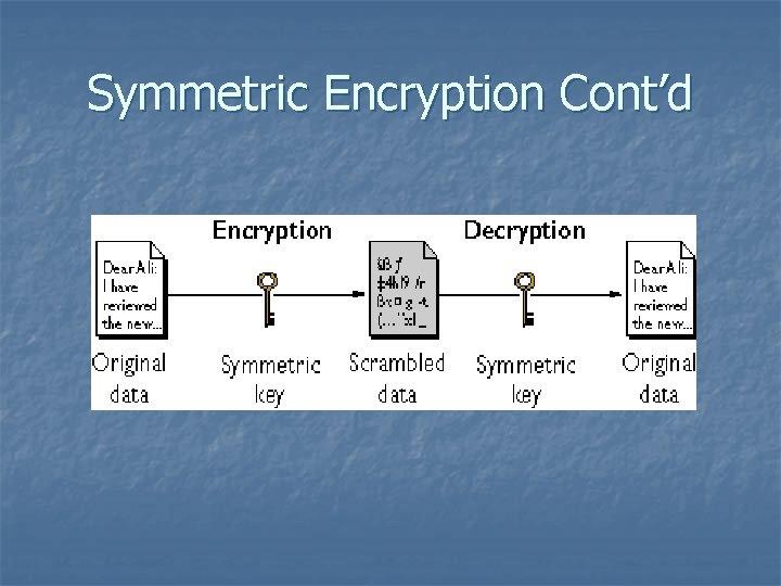 Symmetric Encryption Cont'd