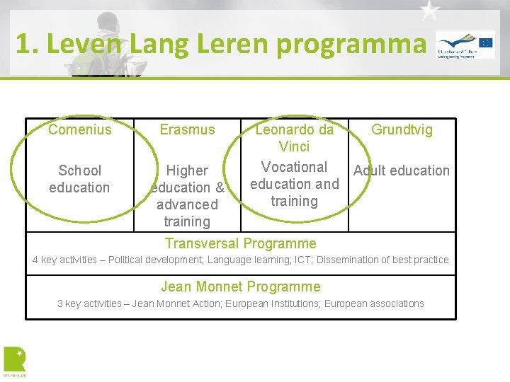 1. Leven Lang Leren programma Comenius Erasmus School education Higher education & advanced training