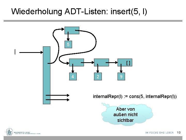Wiederholung ADT-Listen: insert(5, l) 5 l [] 4 2 9 internal. Repr(l) : =