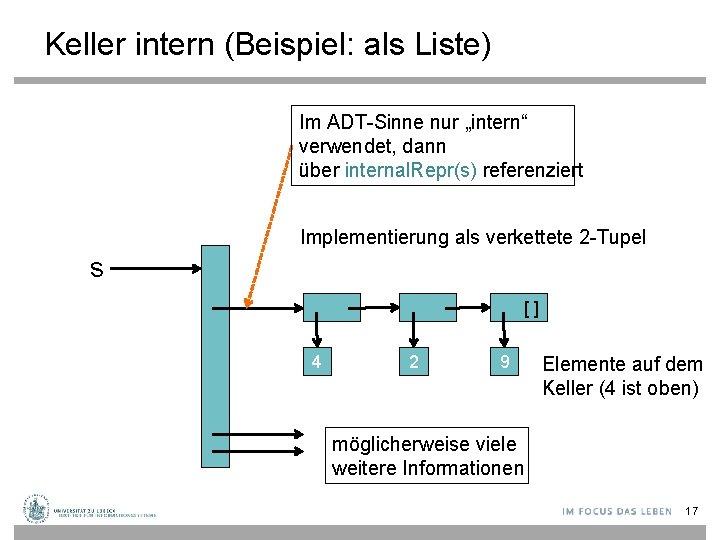 """Keller intern (Beispiel: als Liste) Im ADT-Sinne nur """"intern"""" verwendet, dann über internal. Repr(s)"""