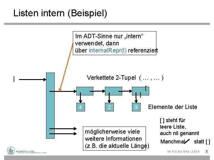 """Listen intern (Beispiel) Im ADT-Sinne nur """"intern"""" verwendet, dann über internal. Repr(l) referenziert Verkettete"""