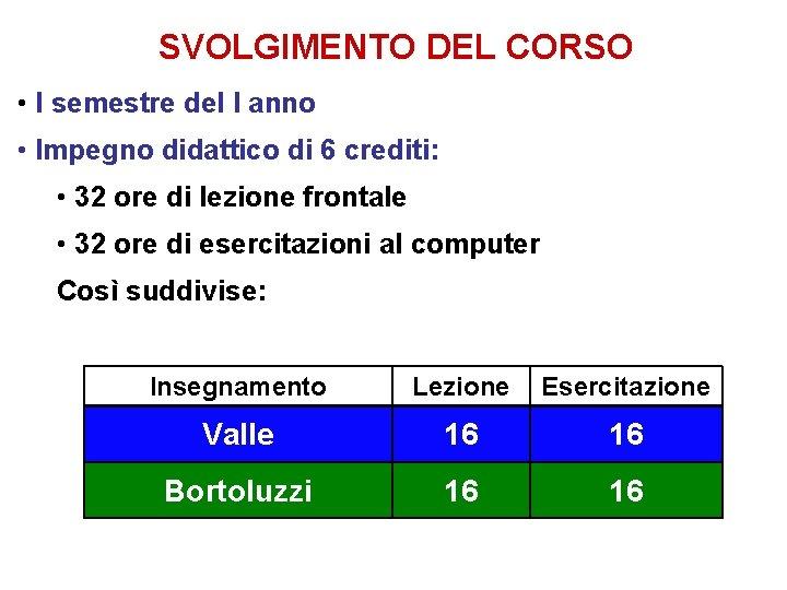 SVOLGIMENTO DEL CORSO • I semestre del I anno • Impegno didattico di 6