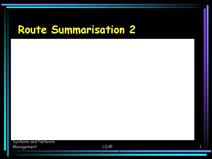 Route Summarisation 2 Systems and Network Management LDAP 1