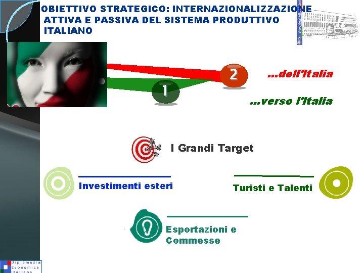OBIETTIVO STRATEGICO: INTERNAZIONALIZZAZIONE ATTIVA E PASSIVA DEL SISTEMA PRODUTTIVO ITALIANO 1 2 . .