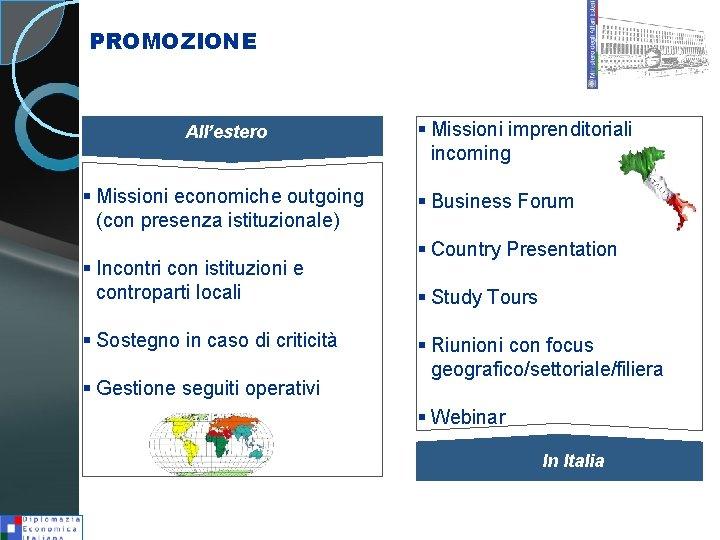 PROMOZIONE All'estero § Missioni economiche outgoing (con presenza istituzionale) § Incontri con istituzioni e
