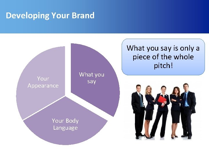 Developing Your Brand Your Appearance Your Body Language What you say is only a