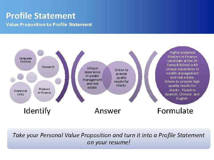 Profile Statement Value Proposition to Profile Statement Language Abilities Research Analytical Skills Masters in