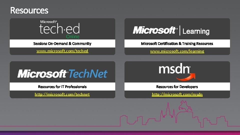 www. microsoft. com/teched www. microsoft. com/learning http: //microsoft. com/technet http: //microsoft. com/msdn