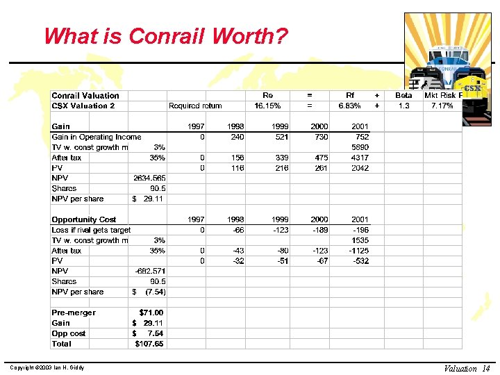 What is Conrail Worth? Copyright © 2003 Ian H. Giddy Valuation 14
