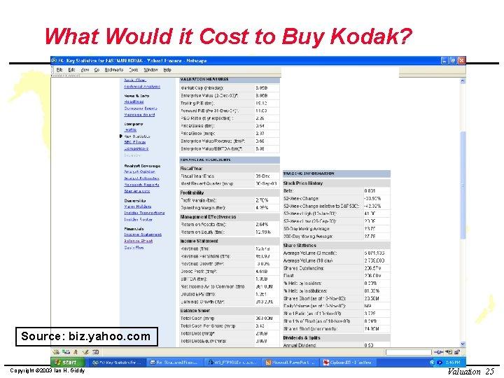 What Would it Cost to Buy Kodak? Source: biz. yahoo. com Copyright © 2003