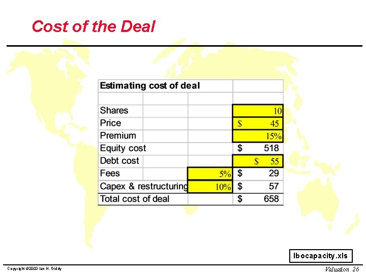 Cost of the Deal lbocapacity. xls Copyright © 2003 Ian H. Giddy Valuation 26