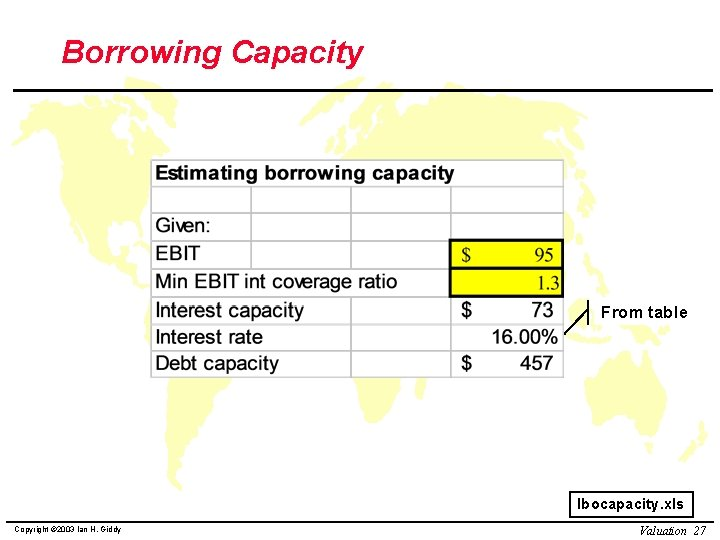 Borrowing Capacity From table lbocapacity. xls Copyright © 2003 Ian H. Giddy Valuation 27