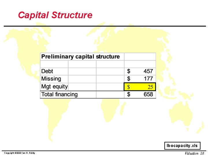 Capital Structure lbocapacity. xls Copyright © 2003 Ian H. Giddy Valuation 28
