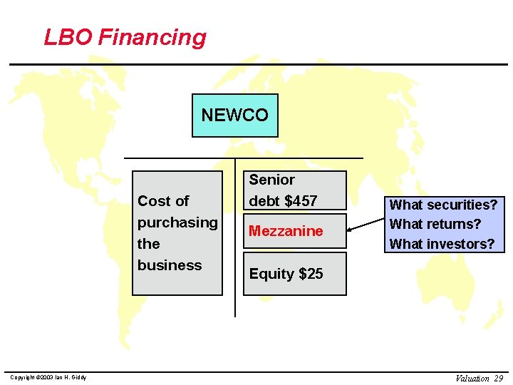 LBO Financing NEWCO Cost of purchasing the business Copyright © 2003 Ian H. Giddy