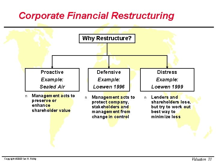 Corporate Financial Restructuring Why Restructure? Proactive Example: Sealed Air n Management acts to preserve