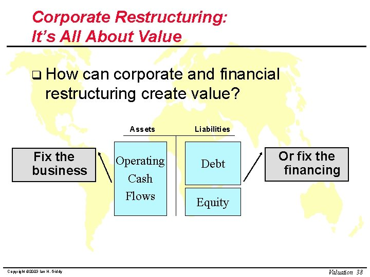 Corporate Restructuring: It's All About Value q How can corporate and financial restructuring create