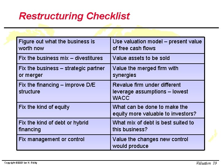 Restructuring Checklist Figure out what the business is worth now Use valuation model –