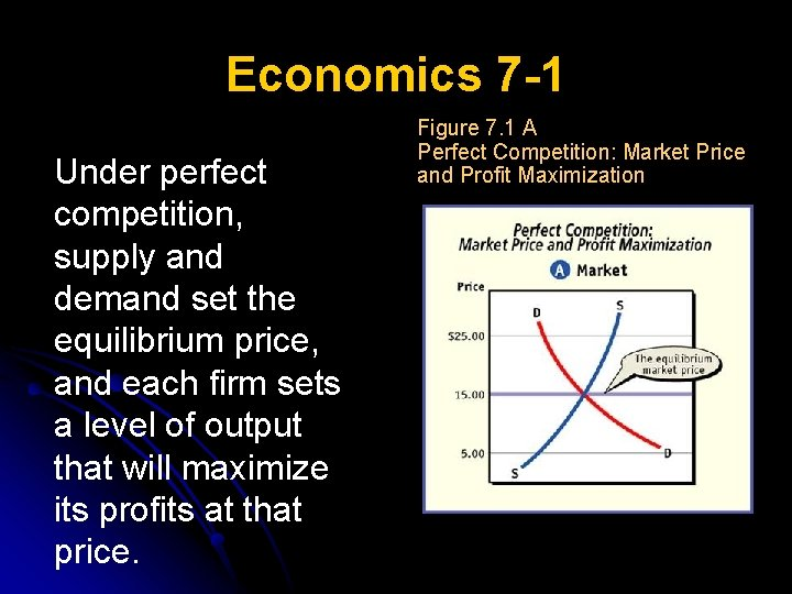 Economics 7 -1 Under perfect competition, supply and demand set the equilibrium price, and