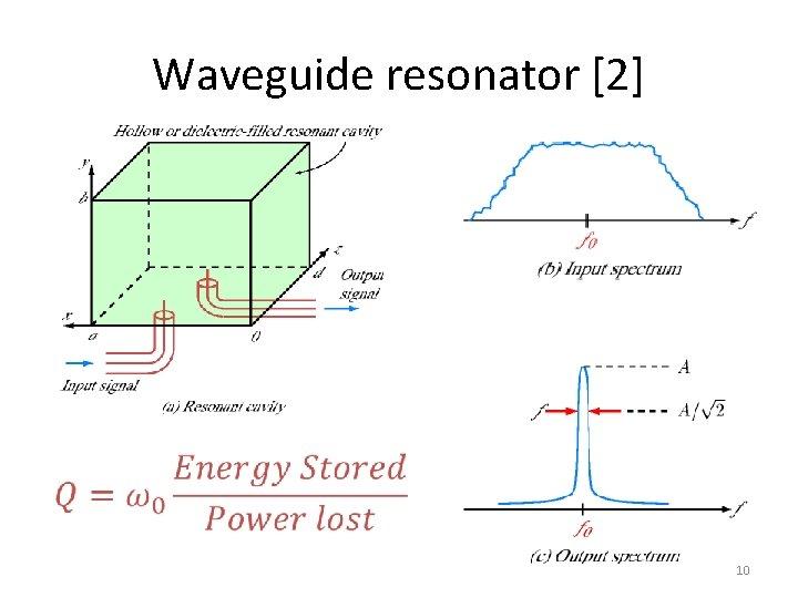 Waveguide resonator [2] 10