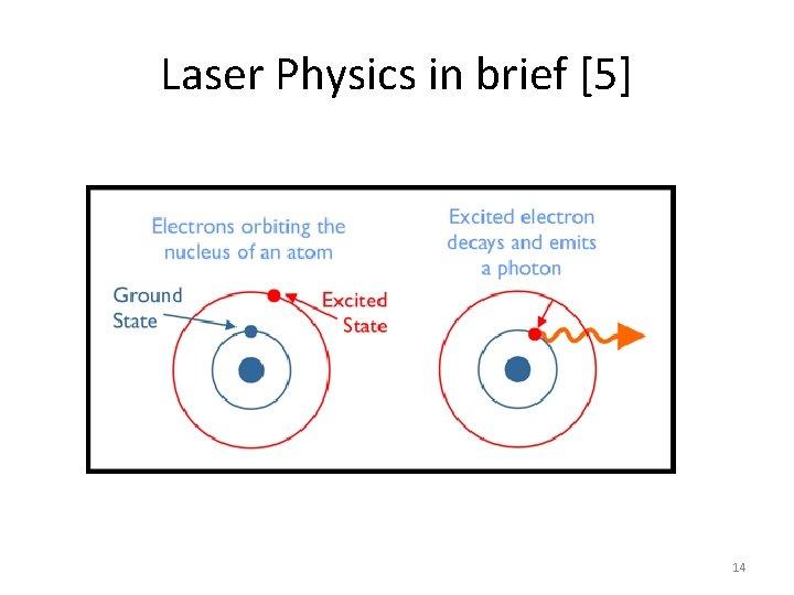 Laser Physics in brief [5] 14