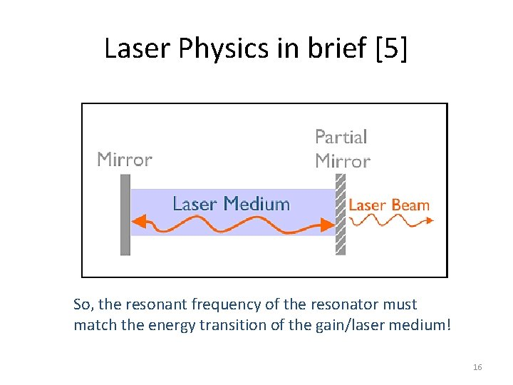 Laser Physics in brief [5] So, the resonant frequency of the resonator must match