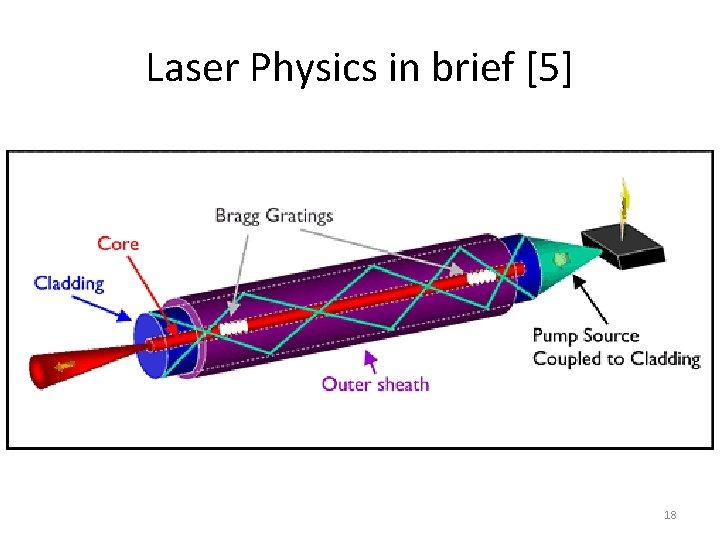 Laser Physics in brief [5] 18