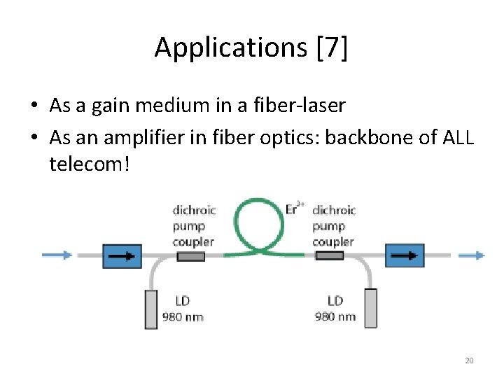 Applications [7] • As a gain medium in a fiber-laser • As an amplifier