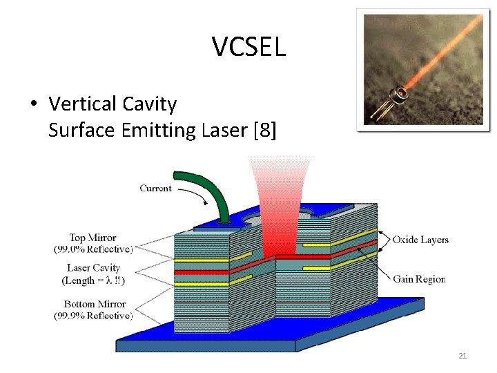 VCSEL • Vertical Cavity Surface Emitting Laser [8] 21